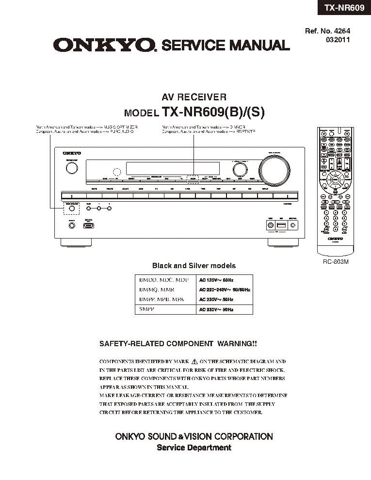 onkyo tx nr609 manual download