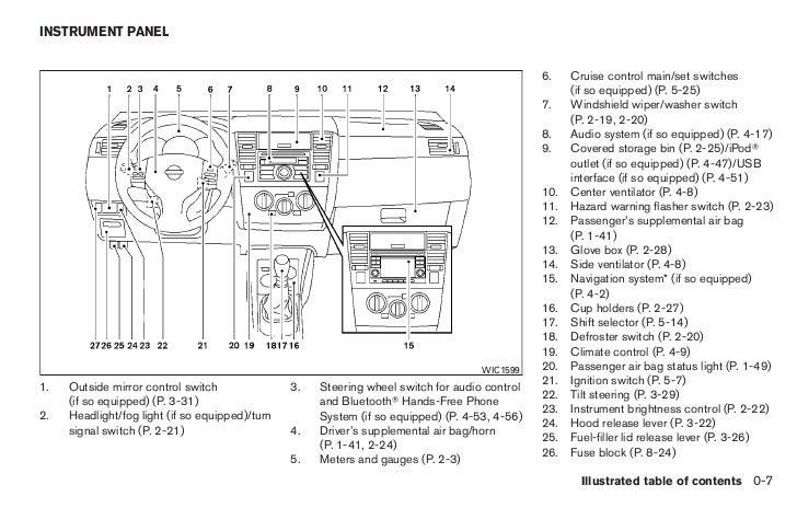 link-belt p.i.v model 410z42-b manual