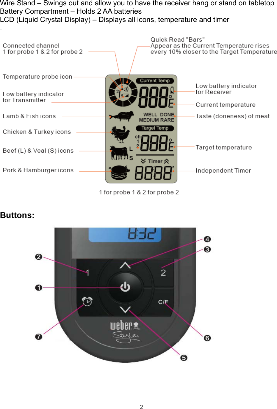 users manual weber model 32908