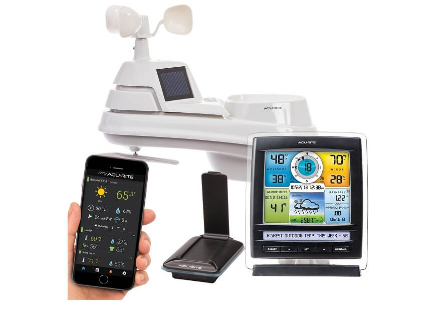 acurite weather station model 01057rm manual