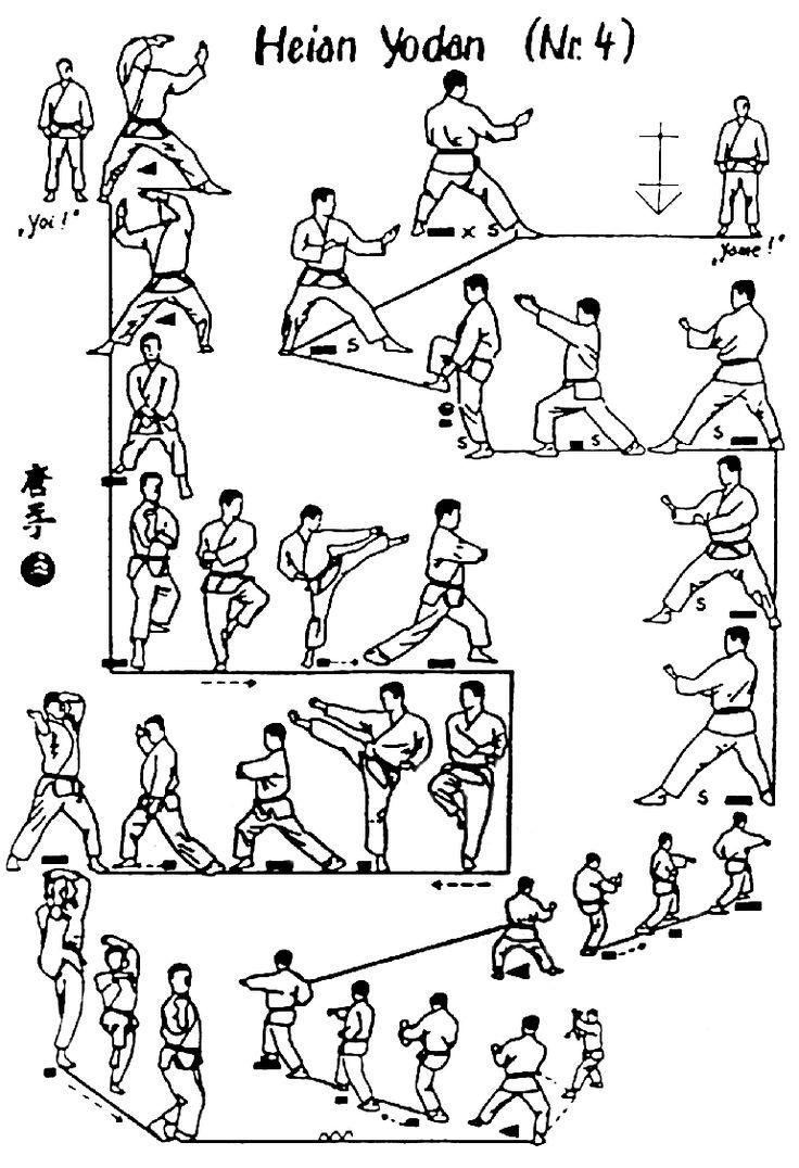 shotokan karate training manual pdf