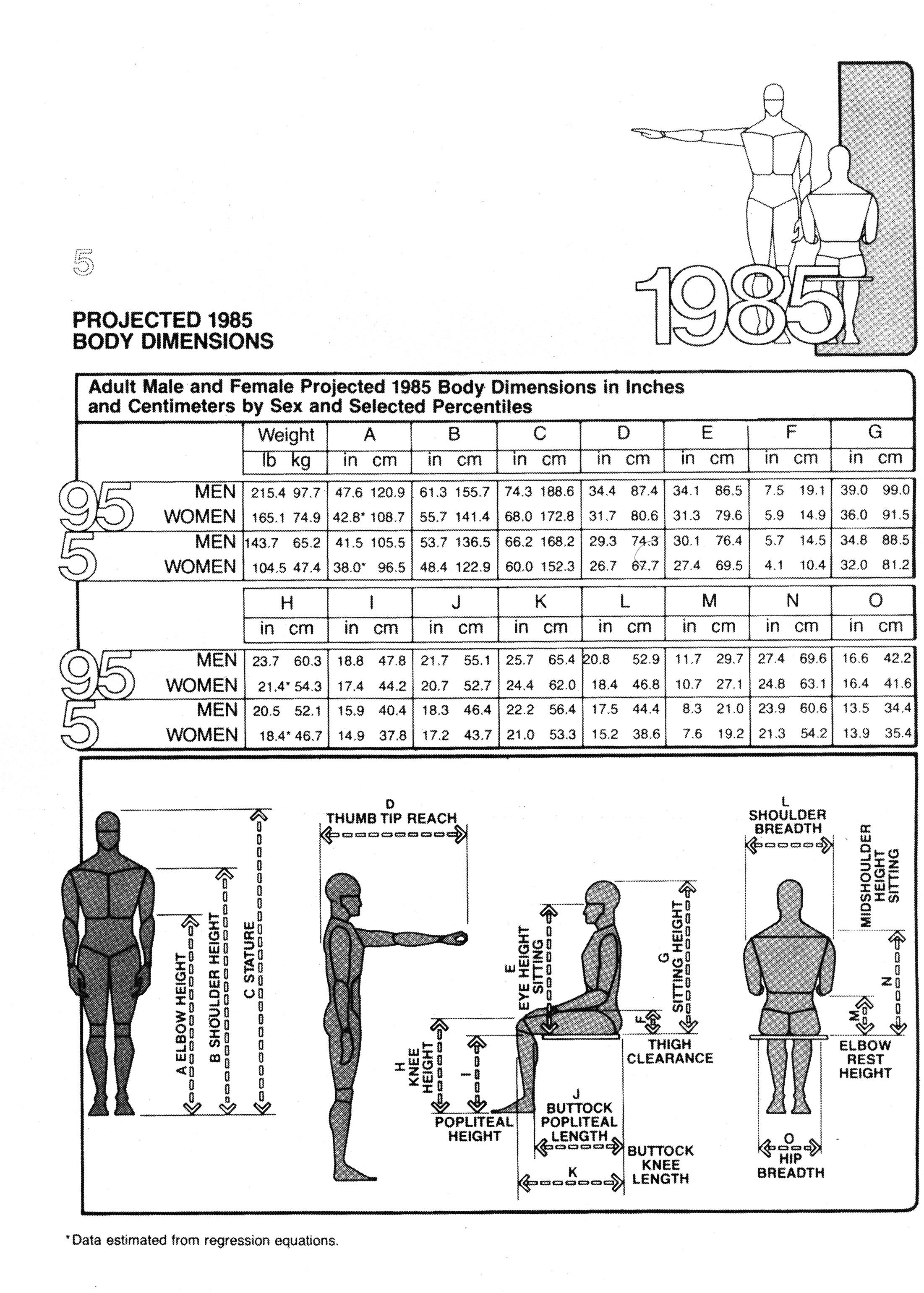 anthropometric standardization reference manual pdf