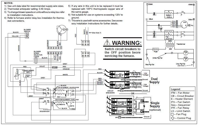 furnace model e1eb-015ha furnace manual